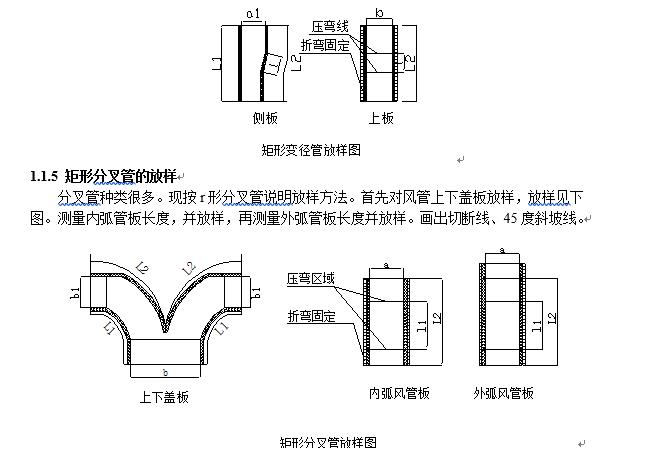 双面彩钢酚醛风管施工工艺(一)