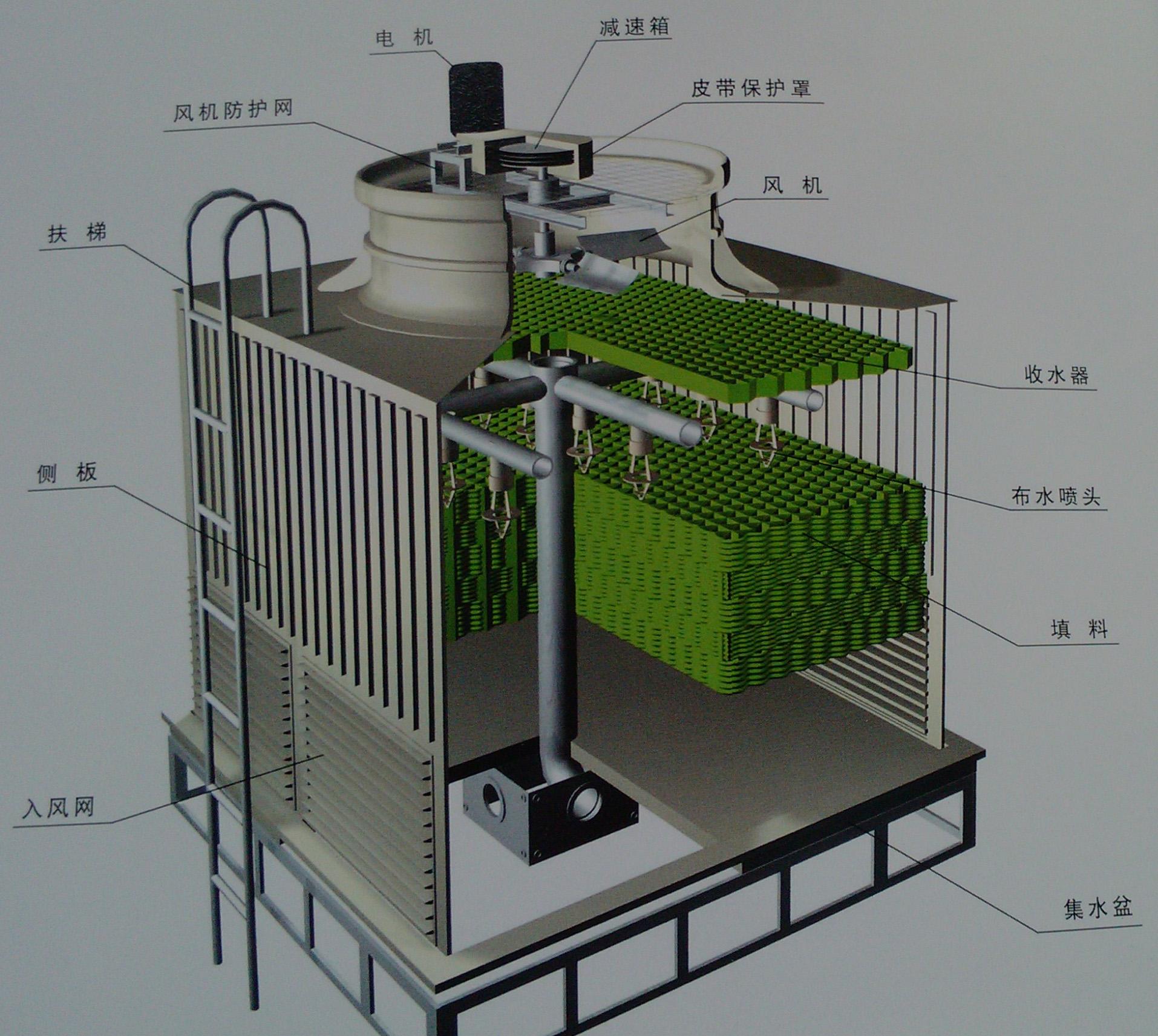 逆流开式冷却塔