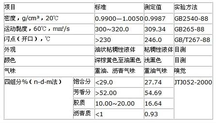 表4 LKJ-II型废旧沥青再生剂企业标准A/FY002-2010