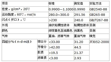 表5 LKJ-III型废旧沥青再生剂企业标准A/FY003-2010
