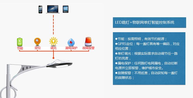 智能路灯系统特点