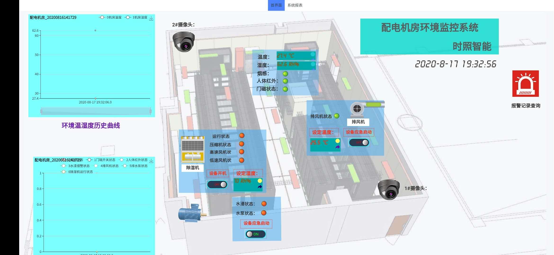 配电机房/实验室环境监控系统平台