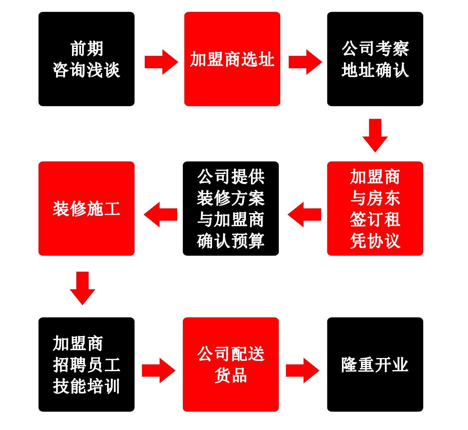 蜀raybetappraybet下载iphone流程