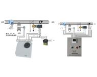 环境处理机组控制系统原理及动作说明