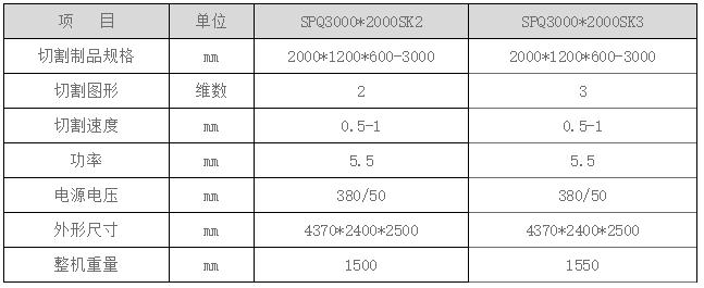 EPS数控切割机参数