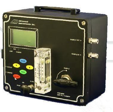 美国AII便携式微量氧气分析仪 GPR-1200