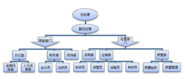 vwinapp官网