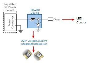 LED背光电源接口的过流过压保护方案