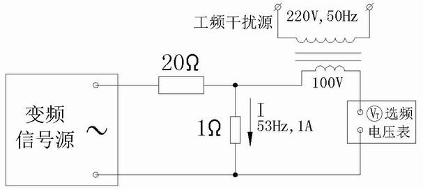 DF7000特高壓輸電線路工頻參數變頻測量系統