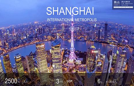 上海機場廣告