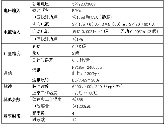 三相费控智能电能表技术参数