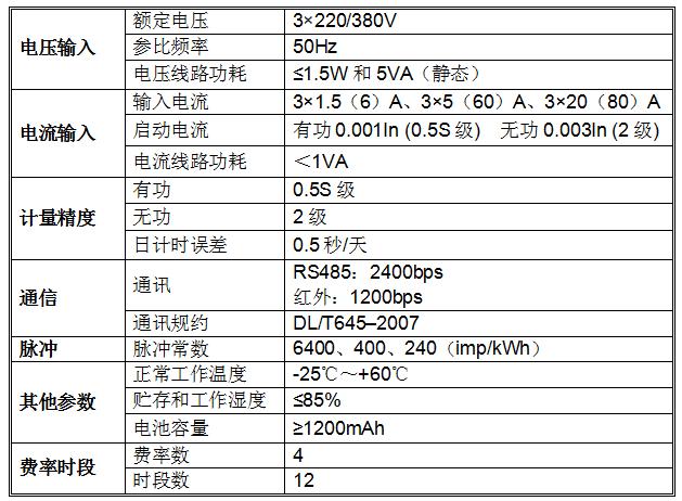 三相智能电能表技术参数
