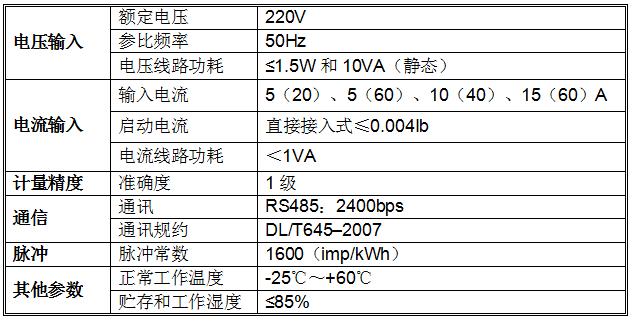 单相预付费电能表技术参数
