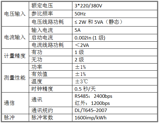 多用户电能表技术参数