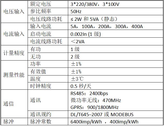 LoRa温测漏电流型电力能效监测终端技术参数