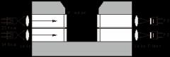 iPYET-600在线BOD水质分析仪