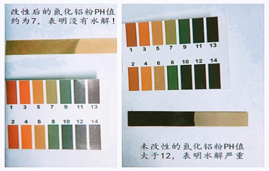 氮化铝粉水解对比图