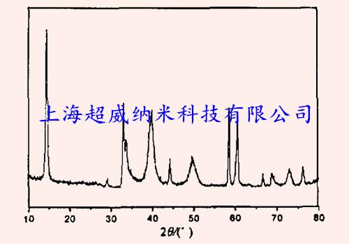 纳米二硫化钨XRD图谱