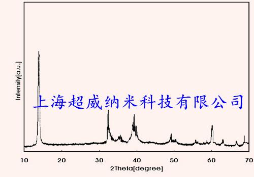 纳米二硫化钼XRD图谱