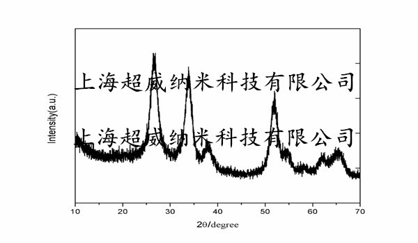 纳米氧化锡锑ATO粉XRD图谱