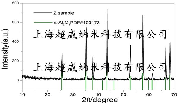 阿尔法相纳米氧化铝Al2O3粉XRD图谱