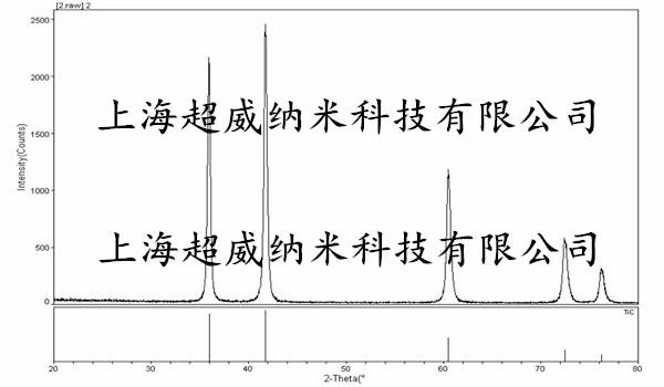 纳米碳化钛TiC粉XRD图谱