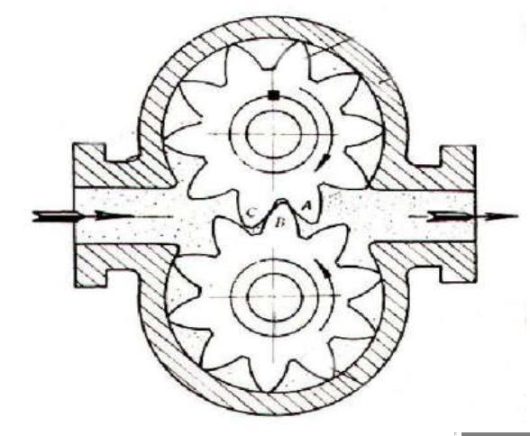 微小型齿轮流量计