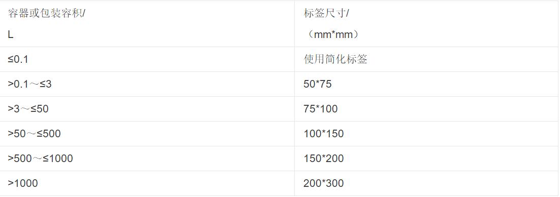 GHS中文公示标签尺寸要求