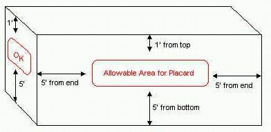 集装箱外部危标张贴高度和位置