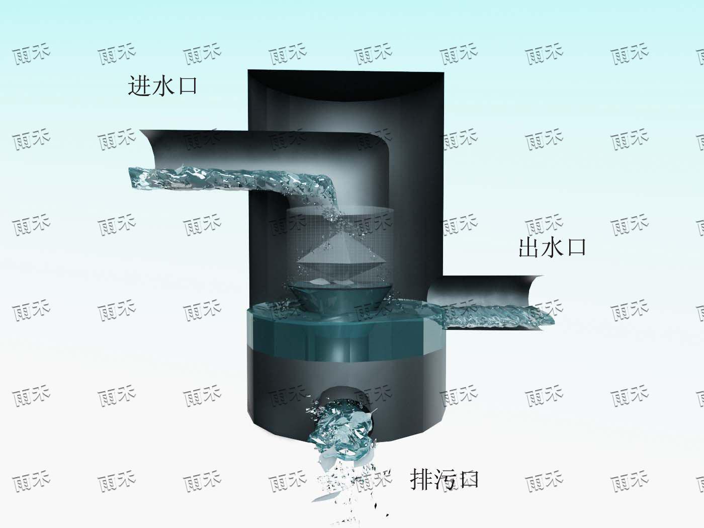 雨水自动过滤器示意图