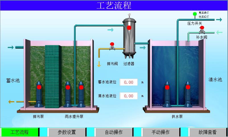 雨水回收系统工艺流程图界面