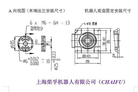 SF25-K1760搬运机器人外观及安装尺寸