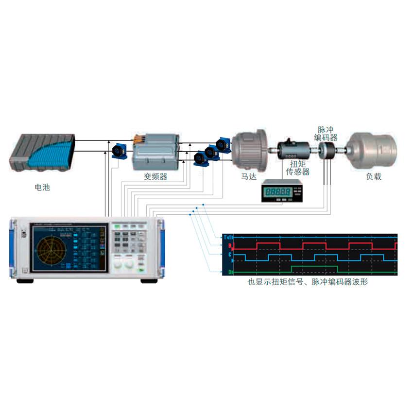 高精度电流传感器提升电动汽车电池充放电测试准确度