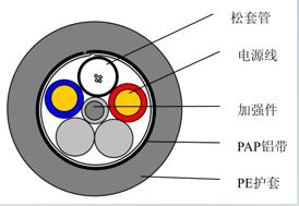 四川光电复合缆