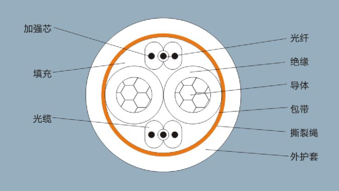 GDVV光电复合缆