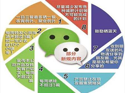 贵阳微信朋友圈广告推广