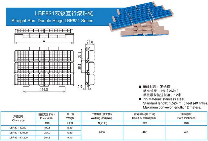 LBP821雙鉸直行滾珠鏈