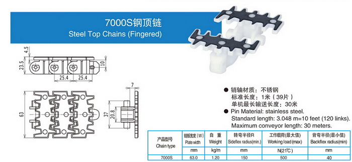 7000S鋼頂鏈