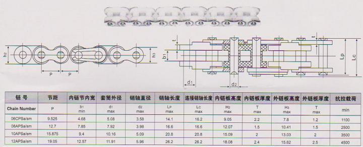 工程輸送鏈條
