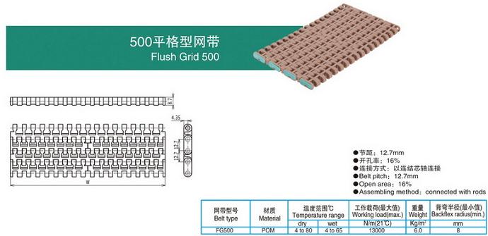 500平格型网带
