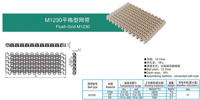 M1230平格型網帶