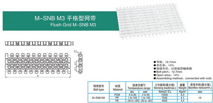 M-SNB M3平格型...