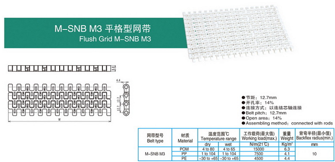 M-SNB M3平格型網帶