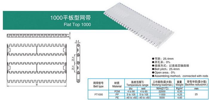 1000平板型网带