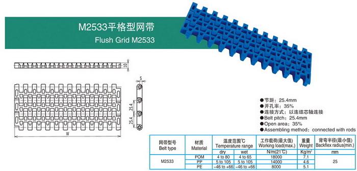 M2533平格型網帶