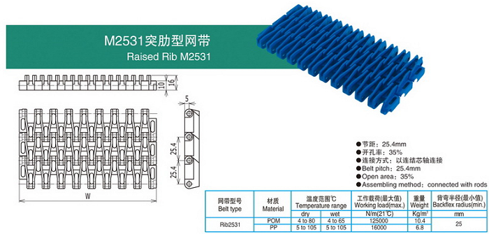 M2531突肋型網帶