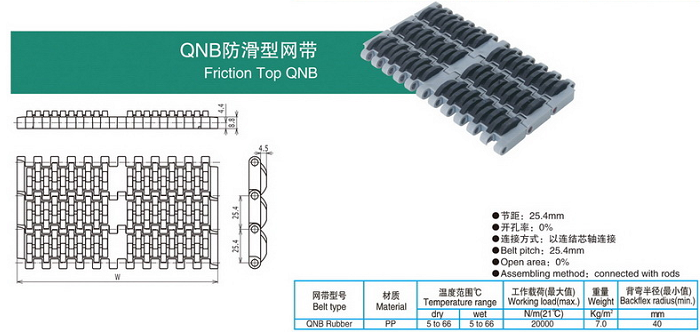 QNB防滑型網帶