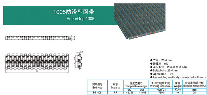 1005防滑型网带