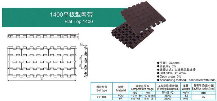 1400平板型網帶