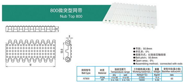 800微凸型网带